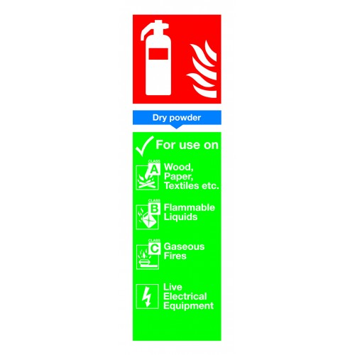 Sign - Dry Powder Extinguisher For Use On - Rigid